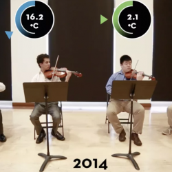 Musicians perform compositions reflecting aspects of global climate change